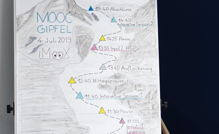 iMooX MOOC Gipfel